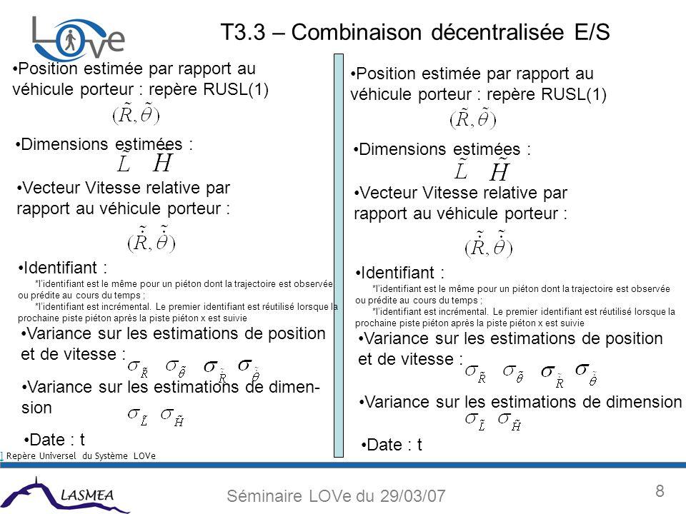 8 Séminaire LOVe du 29/03/07 T3.3 – Combinaison décentralisée E/S [1][1] Repère Universel du Système LOVe Position estimée par rapport au véhicule porteur : repère RUSL(1) Dimensions estimées : Vecteur Vitesse relative par rapport au véhicule porteur : Identifiant : *lidentifiant est le même pour un piéton dont la trajectoire est observée ou prédite au cours du temps ; *lidentifiant est incrémental.