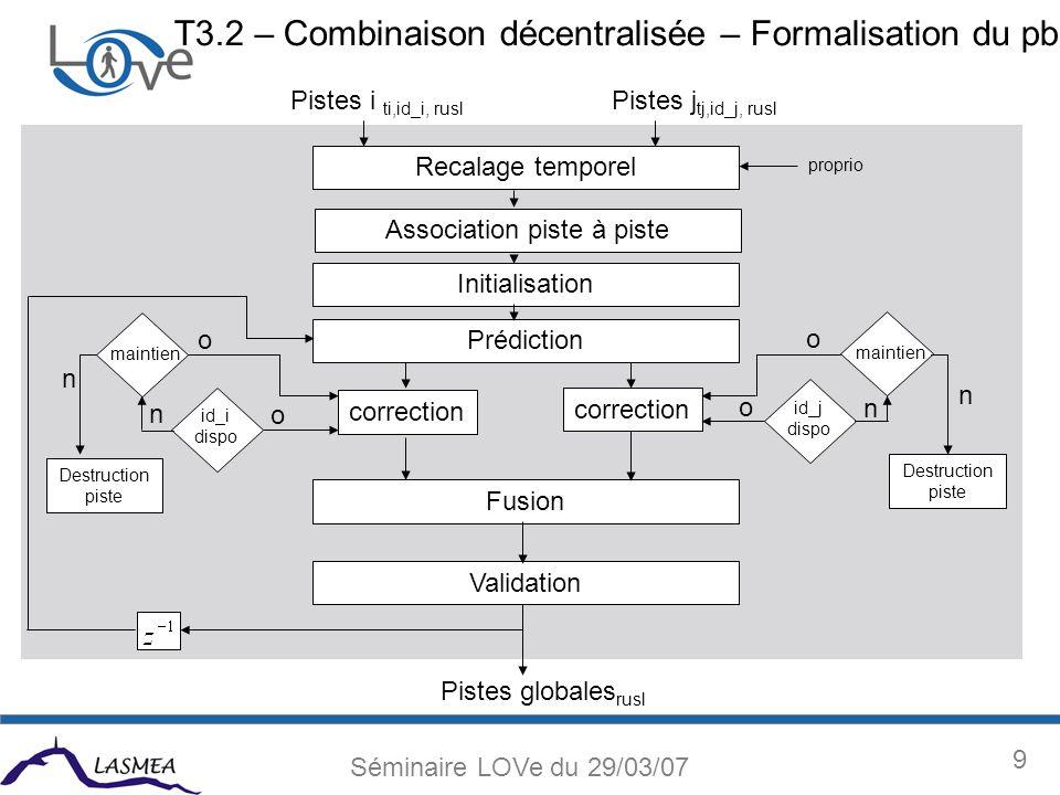 10 Séminaire LOVe du 29/03/07 Association de deux pistes capteurs CAPTEUR 1CAPTEUR 2 Trouver la meilleure permutation possible qui minimise les C ij matrice de « cross-covariance » T3.2 – Combinaison décentralisée – Association