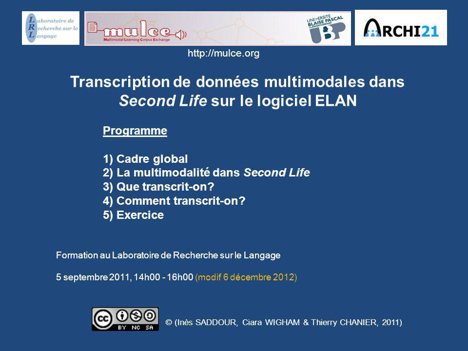 Transcription de données multimodales dans Second Life sur le logiciel ELAN Programme 1) Cadre global 2) La multimodalité dans Second Life 3) Que tran