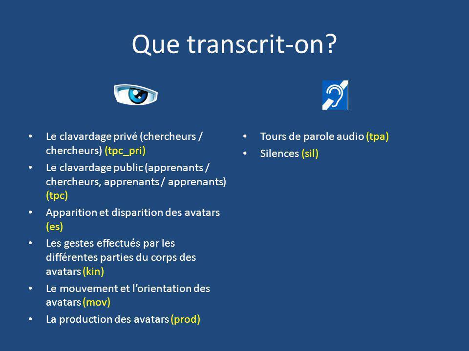 Que transcrit-on? Le clavardage privé (chercheurs / chercheurs) (tpc_pri) Le clavardage public (apprenants / chercheurs, apprenants / apprenants) (tpc