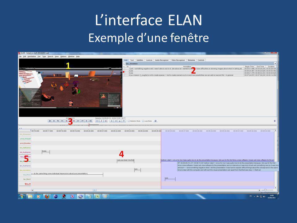 Linterface ELAN Exemple dune fenêtre 1 2 3 4 5