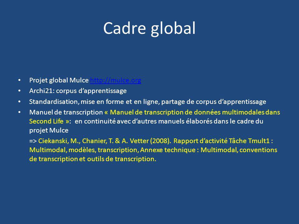 Cadre global Projet global Mulce http://mulce.orghttp://mulce.org Archi21: corpus dapprentissage Standardisation, mise en forme et en ligne, partage d
