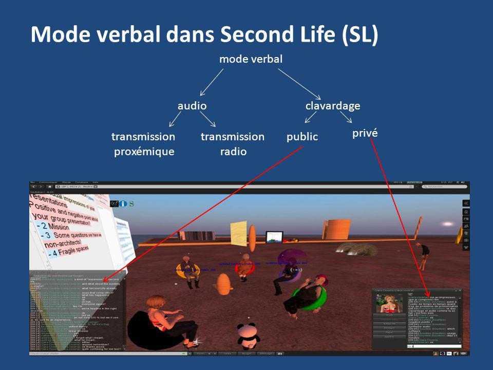 Mode verbal dans Second Life (SL) mode verbal audioclavardage transmission proxémique transmission radio public privé