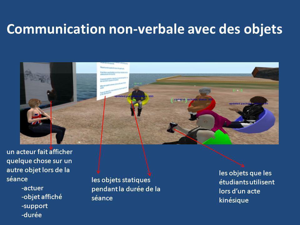 Communication non-verbale avec des objets un acteur fait afficher quelque chose sur un autre objet lors de la séance -actuer -objet affiché -support -