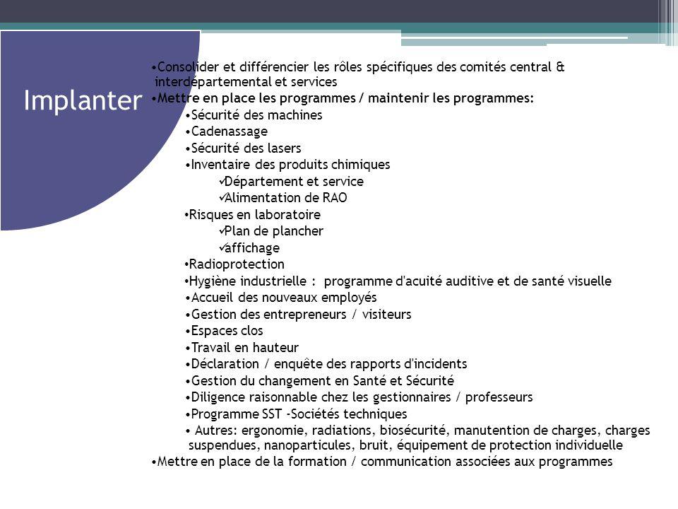 Implanter Consolider et différencier les rôles spécifiques des comités central & interdépartemental et services Mettre en place les programmes / maint