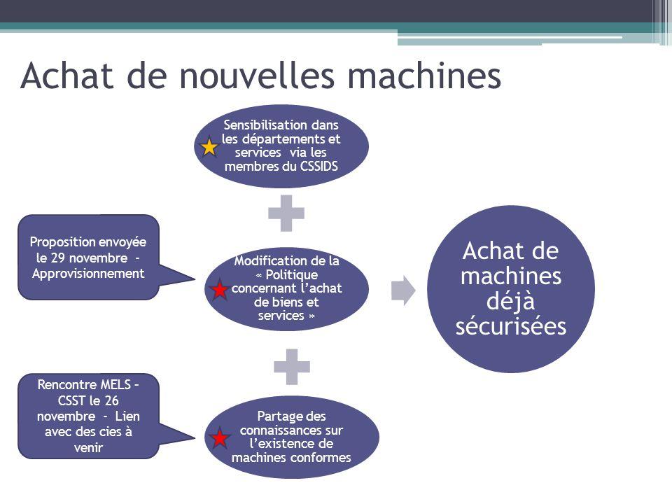 Achat de nouvelles machines Sensibilisation dans les départements et services via les membres du CSSIDS Modification de la « Politique concernant lach