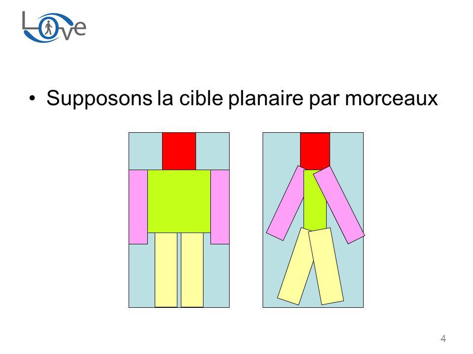 4 Supposons la cible planaire par morceaux