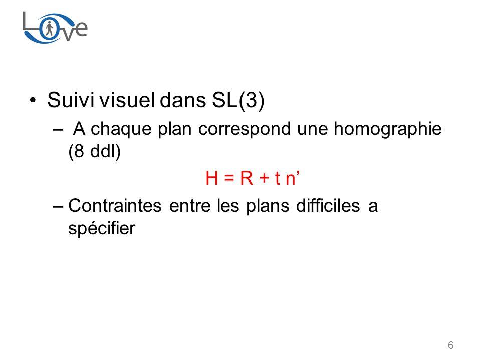 6 Suivi visuel dans SL(3) – A chaque plan correspond une homographie (8 ddl) H = R + t n –Contraintes entre les plans difficiles a spécifier