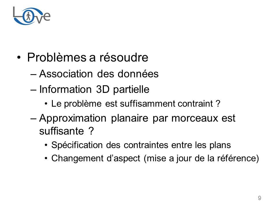 9 Problèmes a résoudre –Association des données –Information 3D partielle Le problème est suffisamment contraint .