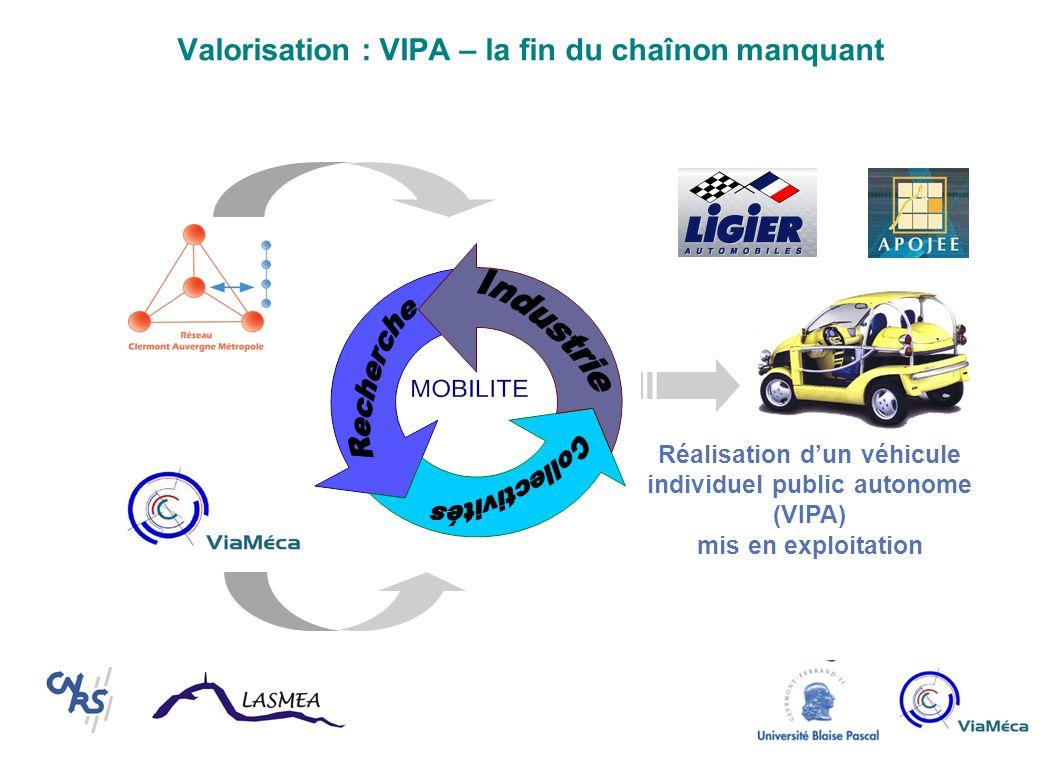 Valorisation : VIPA – la fin du chaînon manquant Réalisation dun véhicule individuel public autonome (VIPA) mis en exploitation