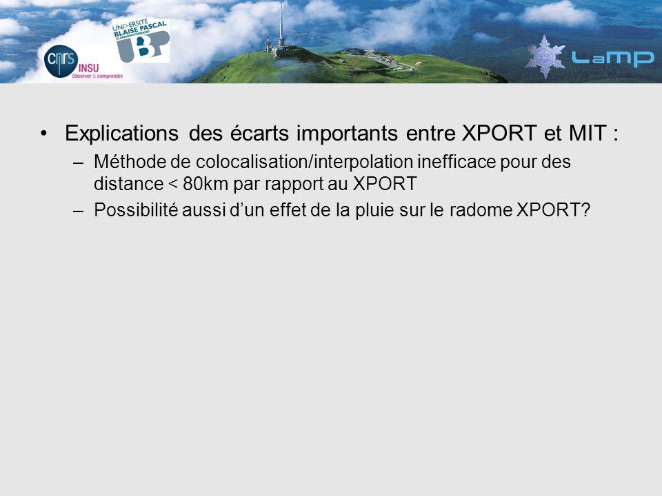 Explications des écarts importants entre XPORT et MIT : –Méthode de colocalisation/interpolation inefficace pour des distance < 80km par rapport au XPORT –Possibilité aussi dun effet de la pluie sur le radome XPORT?
