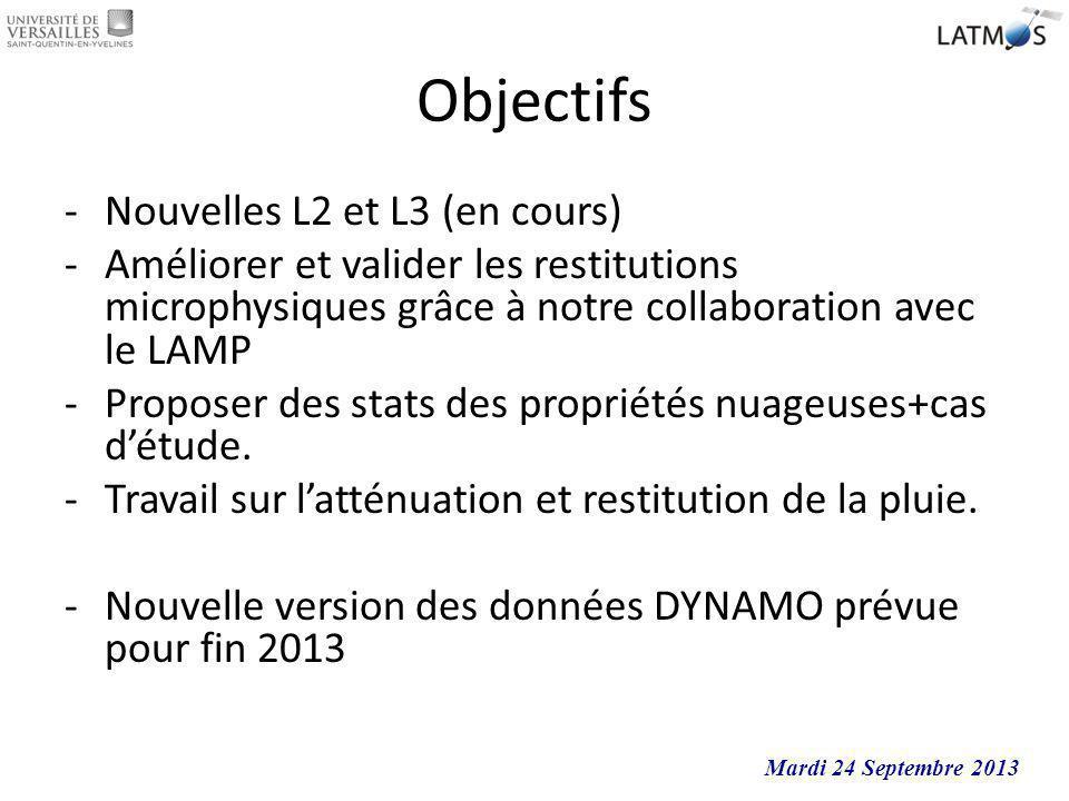 Objectifs -Nouvelles L2 et L3 (en cours) -Améliorer et valider les restitutions microphysiques grâce à notre collaboration avec le LAMP -Proposer des