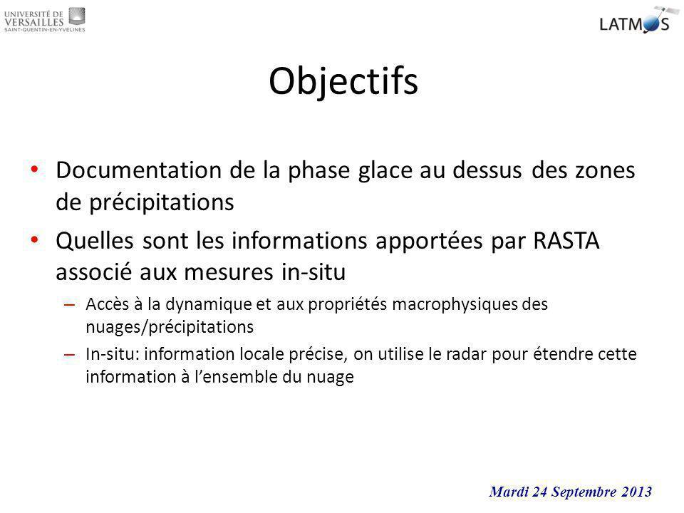 Objectifs Documentation de la phase glace au dessus des zones de précipitations Quelles sont les informations apportées par RASTA associé aux mesures