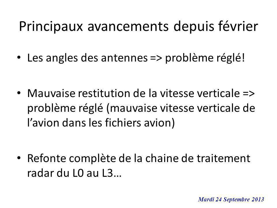 Principaux avancements depuis février Les angles des antennes => problème réglé! Mauvaise restitution de la vitesse verticale => problème réglé (mauva