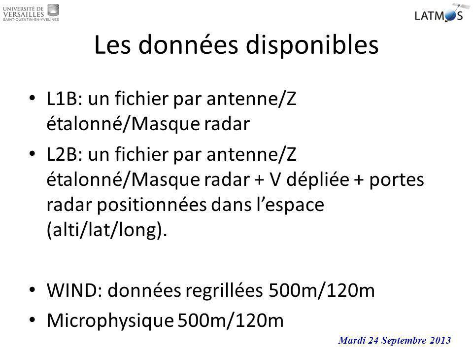 Les données disponibles L1B: un fichier par antenne/Z étalonné/Masque radar L2B: un fichier par antenne/Z étalonné/Masque radar + V dépliée + portes r