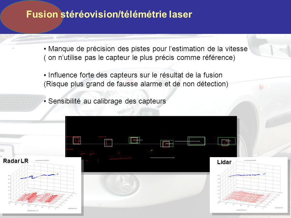 Fusion stéréovision/télémétrie laser Manque de précision des pistes pour lestimation de la vitesse ( on nutilise pas le capteur le plus précis comme r