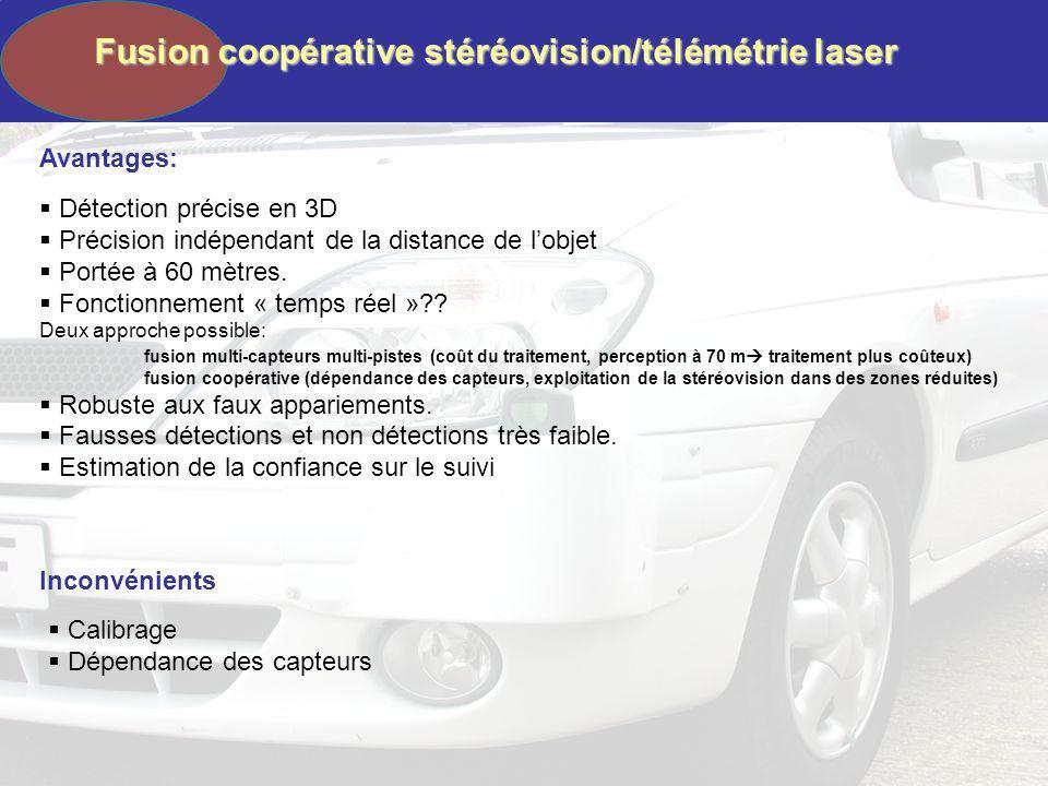 Avantages: Inconvénients Détection précise en 3D Précision indépendant de la distance de lobjet Portée à 60 mètres. Fonctionnement « temps réel »?? De