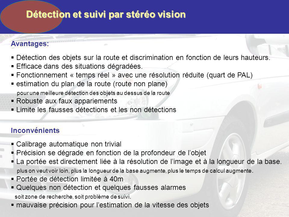 Détection et suivi par stéréo vision Avantages: Calibrage automatique non trivial Précision se dégrade en fonction de la profondeur de lobjet La porté