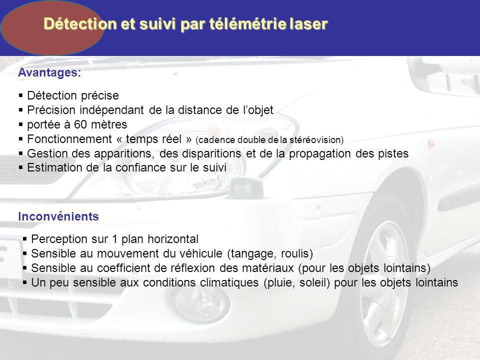 Tests sur piste : Taux de détection réussie = 92,68 % Taux de détections tardives= 4,87 % Taux de non détection = 2,44 % Taux de fausses alarmes = 1,64 % Améliorations Améliorer le taux de détection Étendre la méthode à la zone de perception définie dans LOVE Prendre en compte les caractéristiques du télémètre 4 couches Évaluer limpact dune fréquence de 10hz pour le laser ( problèmes de suivi ??.
