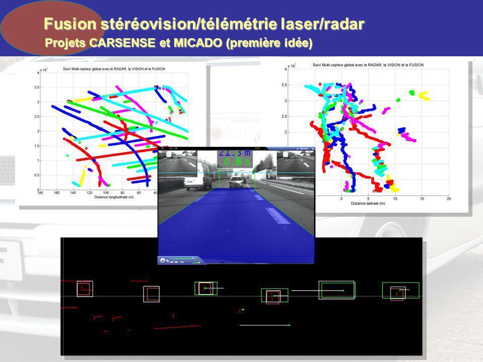 Fusion stéréovision/télémétrie laser/radar Projets CARSENSE et MICADO (première idée)