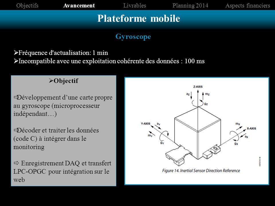 Objectif Développement dune carte propre au gyroscope (microprocesseur indépendant…) Décoder et traiter les données (code C) à intégrer dans le monito