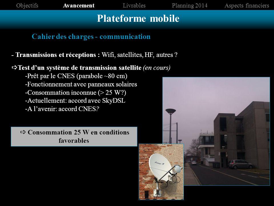 - Transmissions et réceptions : Wifi, satellites, HF, autres ? Test dun système de transmission satellite (en cours) -Prêt par le CNES (parabole ~80 c