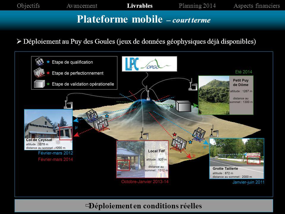 Déploiement en conditions réelles Plateforme mobile – court terme ObjectifsAvancementLivrablesPlanning 2014Aspects financiers Déploiement au Puy des G