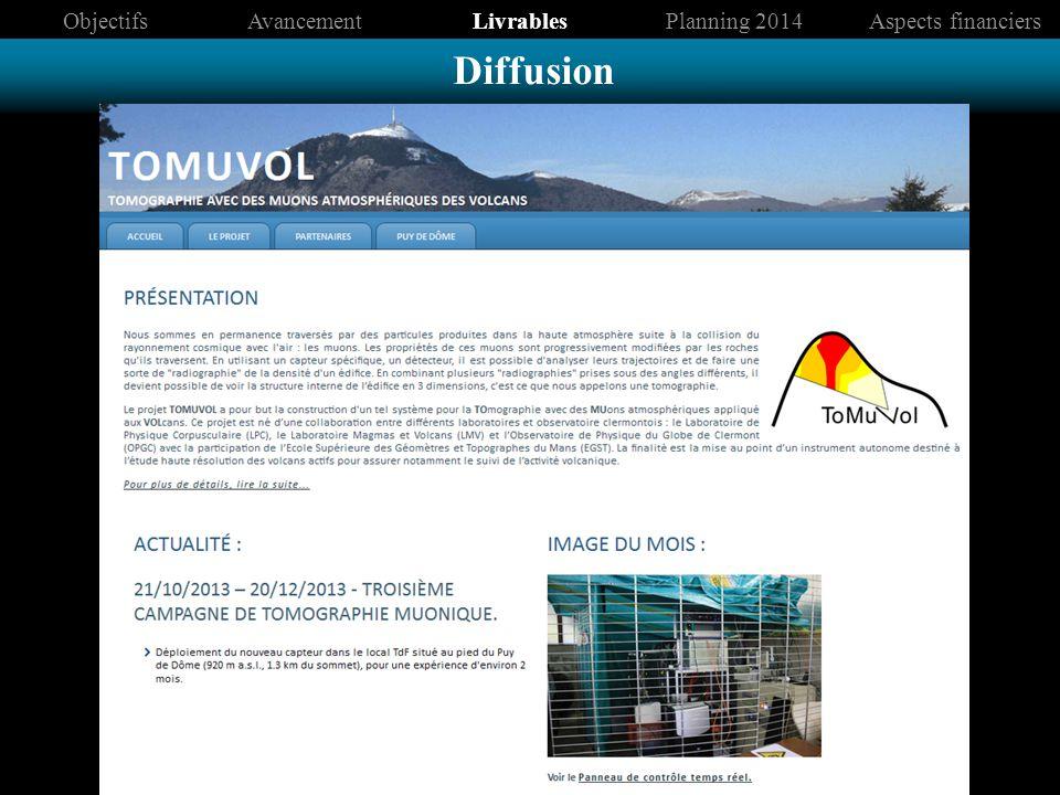 Diffusion ObjectifsAvancementLivrablesPlanning 2014Aspects financiers