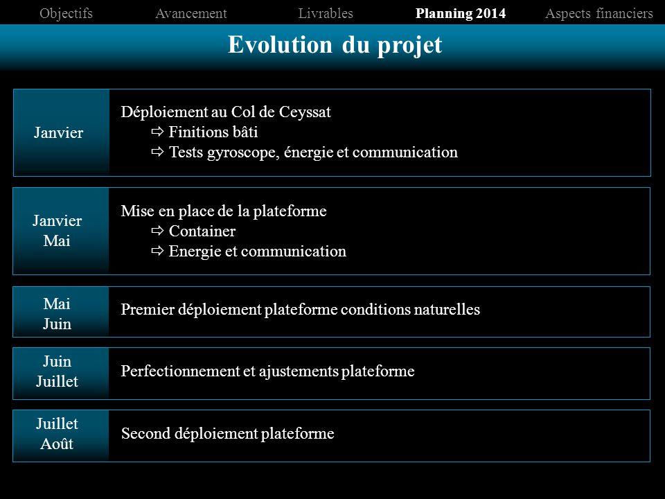 Mise en place de la plateforme Container Energie et communication Déploiement au Col de Ceyssat Finitions bâti Tests gyroscope, énergie et communicati