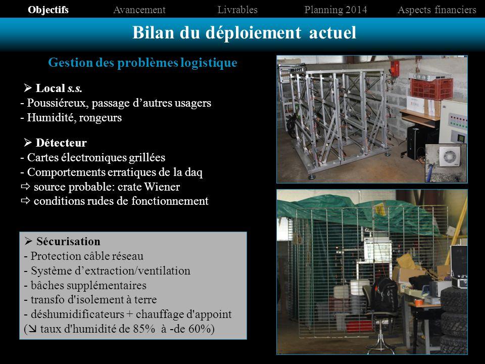 Gestion des problèmes logistique Local s.s.