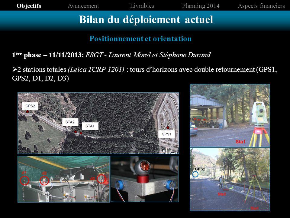 1 ère phase – 11/11/2013: ESGT - Laurent Morel et Stéphane Durand Positionnement et orientation 2 stations totales (Leica TCRP 1201) : tours dhorizons