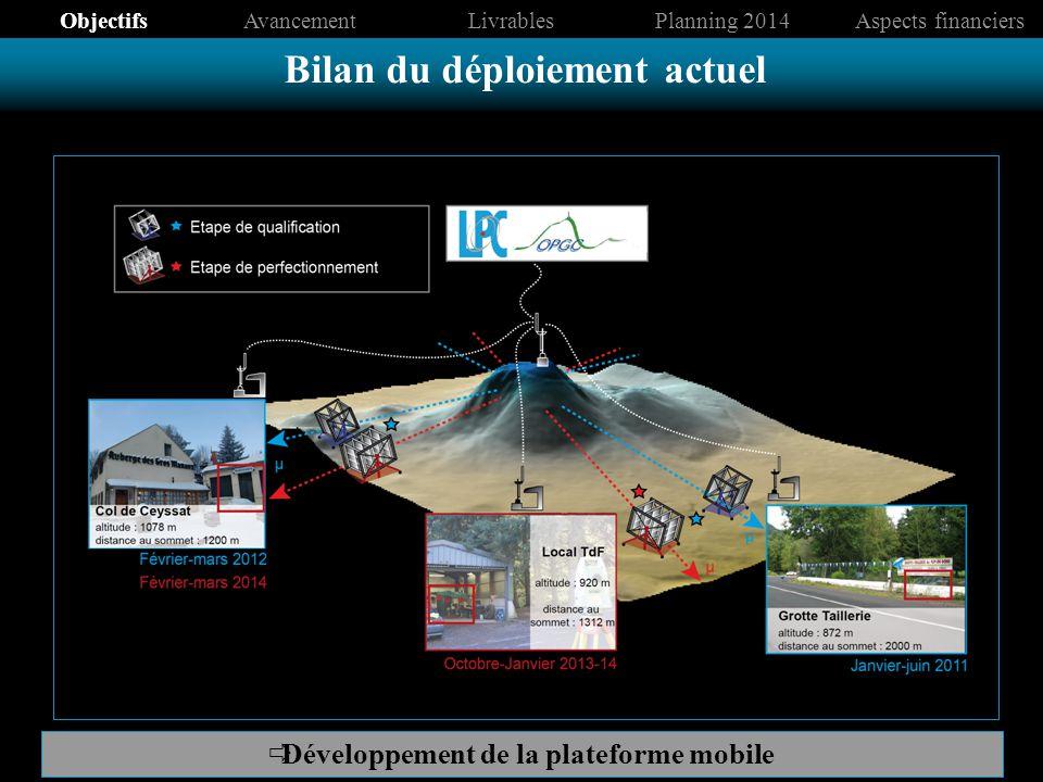 ObjectifsAvancementLivrablesPlanning 2014Aspects financiers Bilan du déploiement actuel Développement de la plateforme mobile