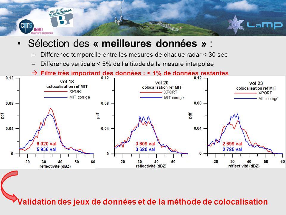Sélection des « meilleures données » : –Différence temporelle entre les mesures de chaque radar < 30 sec –Différence verticale < 5% de laltitude de la