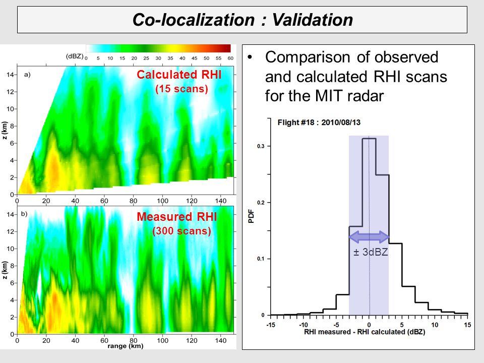 25 238 923 val 16 779 568 val 20 426 838 val 11 166 915 val 10 814 451 val 13 251 095 val Étude du rapport Z XPORT /Z MIT (en mm 6 /m 3 ) pour les données sélectionnées : –5.5km < alti < 12km –R/XPORT < 80km Résultats : –facteur de correction moyen pour le vol 18 = 7.07 (écart-type = 5.07) –facteur de correction moyen pour le vol 20 = 5.39 (écart-type = 4.66) –facteur de correction moyen pour le vol 23 = 4.82 (écart-type = 4.45) Facteur de correction 10 773 505 val 10 898 711 val 13 361 414 val