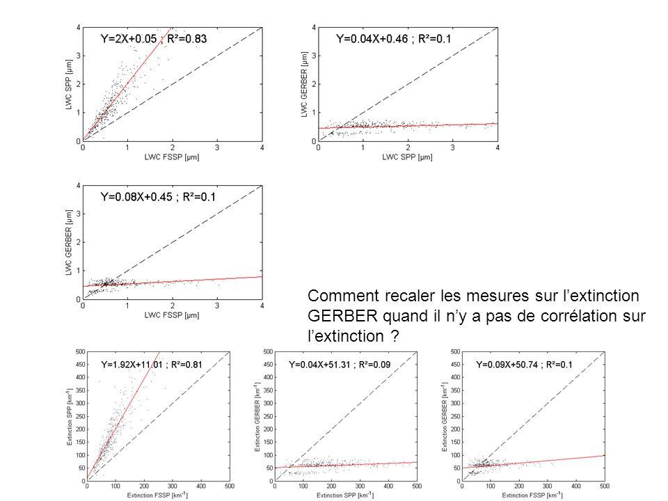 Comment recaler les mesures sur lextinction GERBER quand il ny a pas de corrélation sur lextinction
