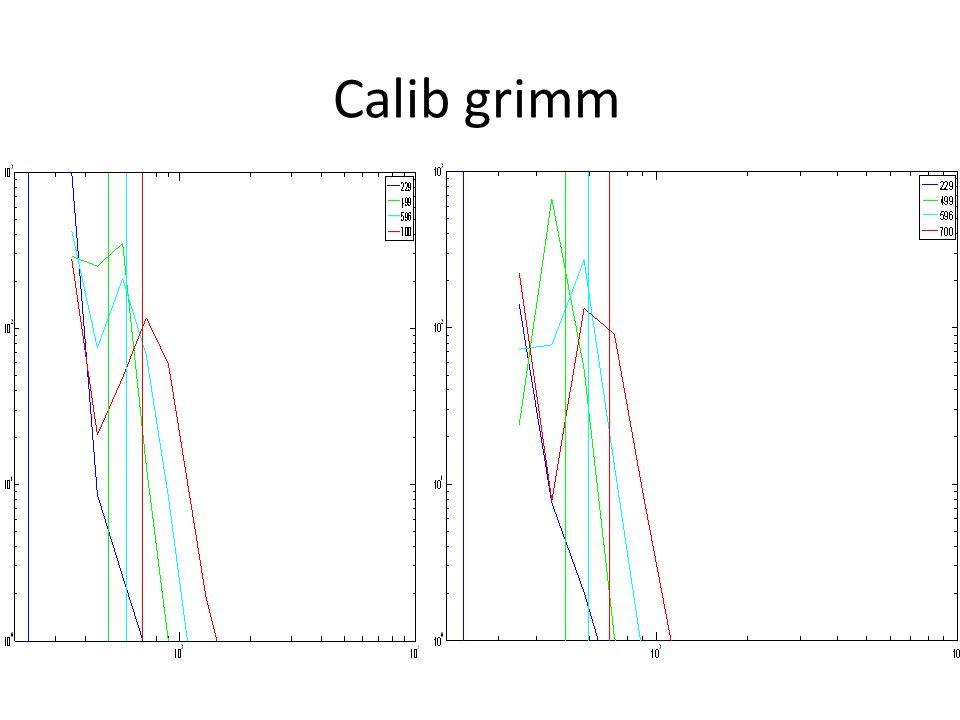 Calib grimm