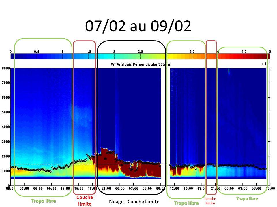 Free Toposphere Boundary layer Free Topo Boundary layer Free Toposphere Boundary layer Free Toposphere 10/02/201211/02/201212/02/201213/02/2012