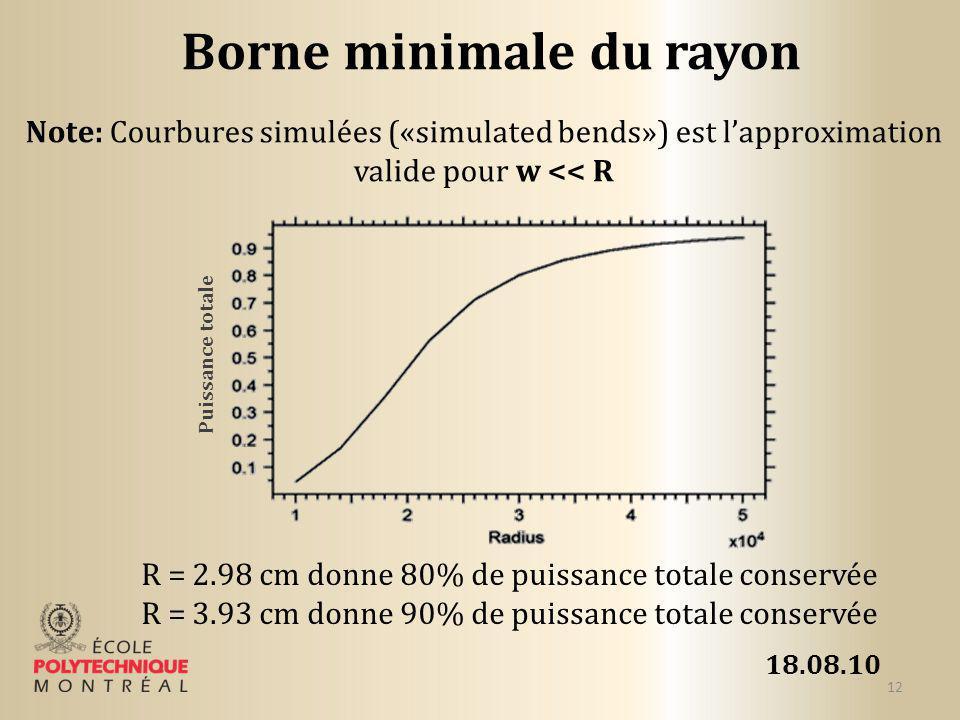 18.08.10 12 Borne minimale du rayon R = 2.98 cm donne 80% de puissance totale conservée R = 3.93 cm donne 90% de puissance totale conservée Note: Cour