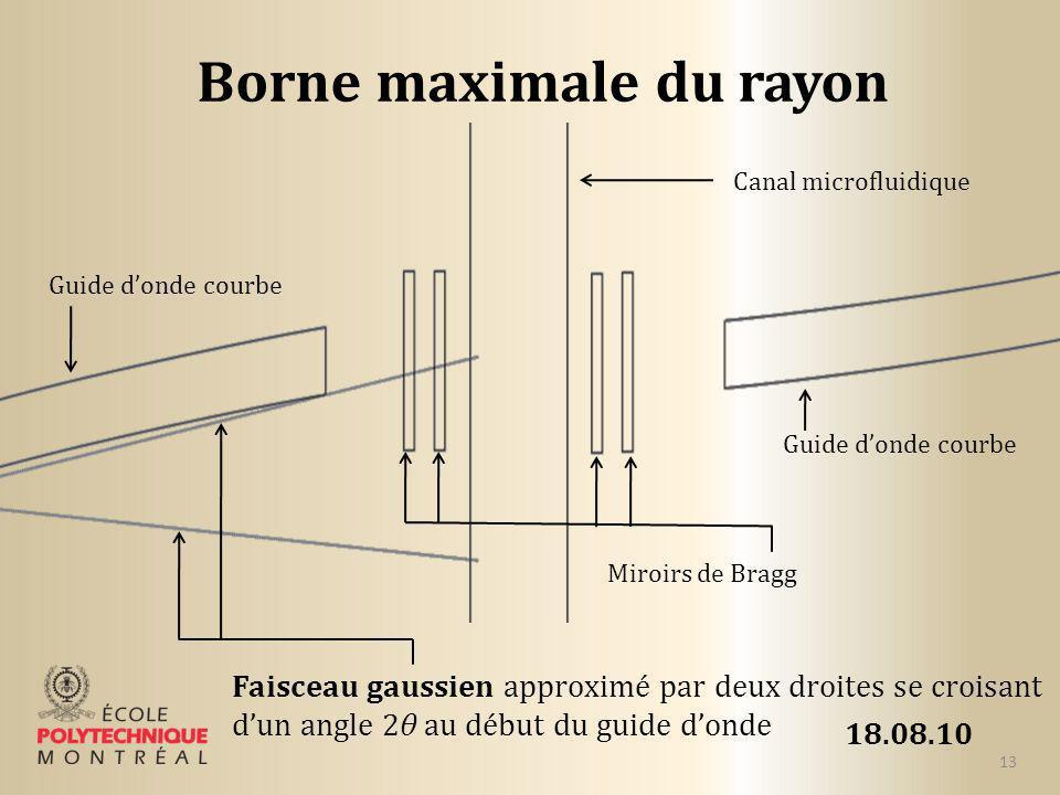 18.08.10 13 Borne maximale du rayon Faisceau gaussien approximé par deux droites se croisant dun angle 2θ au début du guide donde Miroirs de Bragg Gui