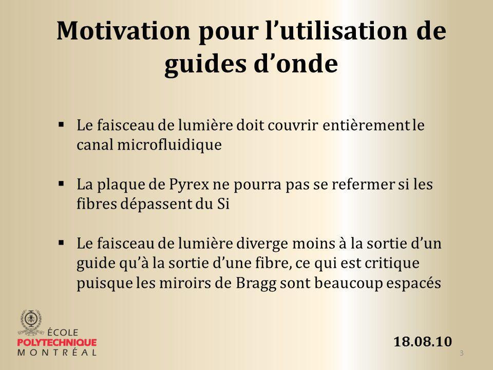 Motivation pour lutilisation de guides donde 3 Le faisceau de lumière doit couvrir entièrement le canal microfluidique La plaque de Pyrex ne pourra pa