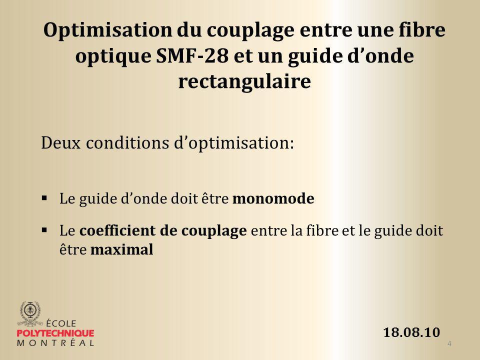 18.08.10 Optimisation du couplage entre une fibre optique SMF-28 et un guide donde rectangulaire Deux conditions doptimisation: Le guide donde doit êt