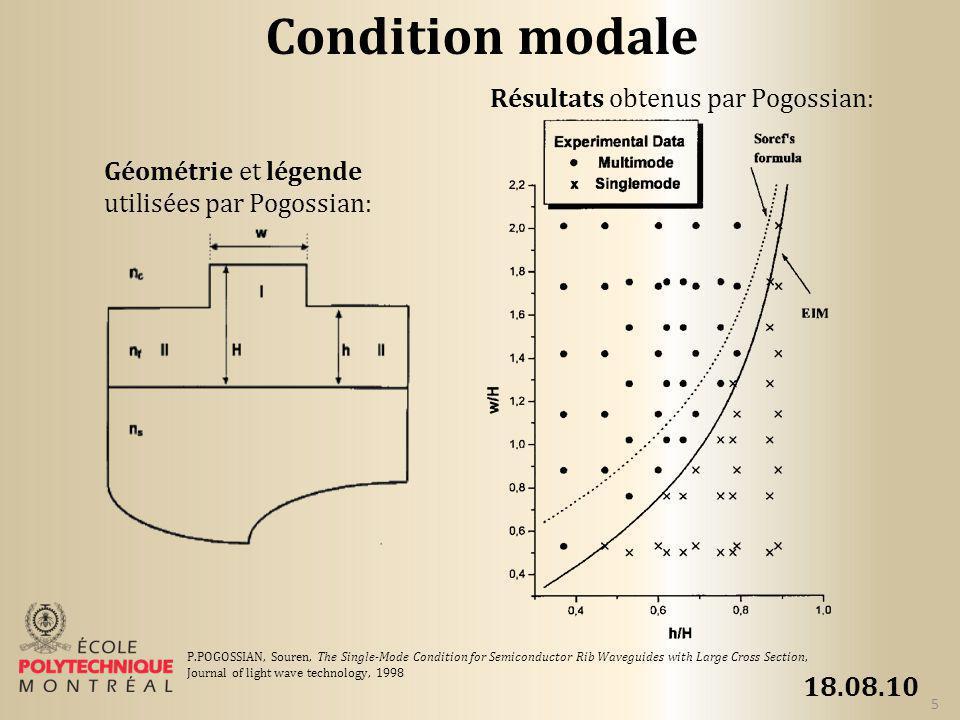 18.08.10 Condition modale 5 Résultats obtenus par Pogossian: Géométrie et légende utilisées par Pogossian: P.POGOSSIAN, Souren, The Single-Mode Condit