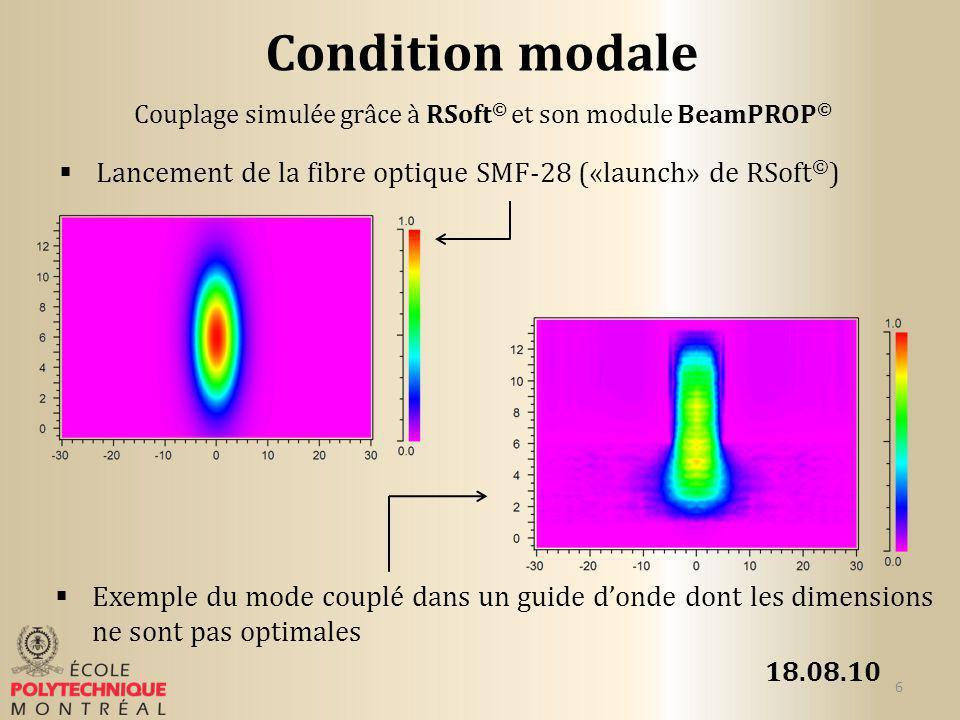 18.08.10 Condition modale 6 Lancement de la fibre optique SMF-28 («launch» de RSoft © ) Exemple du mode couplé dans un guide donde dont les dimensions