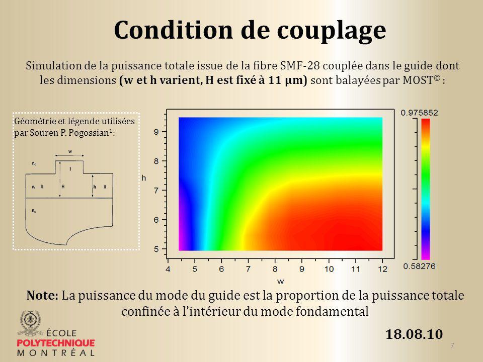 18.08.10 8 Dimensions optimales En superposant les deux conditions dans un même graphe: