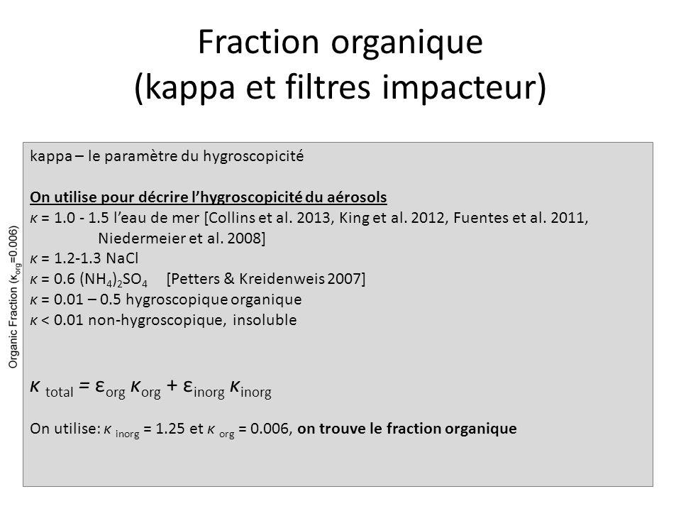 Fraction organique (kappa et filtres impacteur) kappa – le paramètre du hygroscopicité On utilise pour décrire lhygroscopicité du aérosols κ = 1.0 - 1.5 leau de mer [Collins et al.