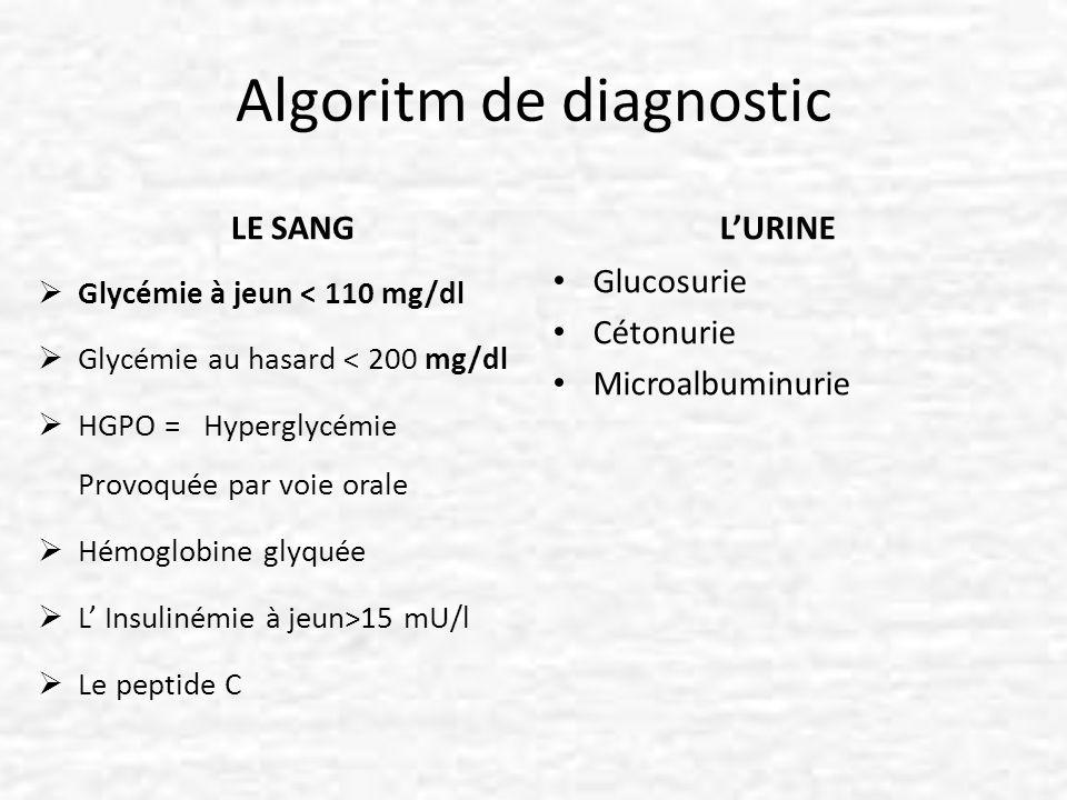 Algoritm de diagnostic LE SANG Glycémie à jeun < 110 mg/dl Glycémie au hasard < 200 mg/dl HGPO = Hyperglycémie Provoquée par voie orale Hémoglobine gl