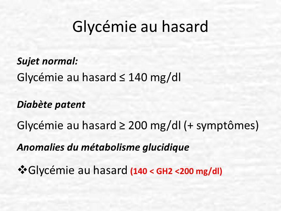 Glycémie au hasard Sujet normal: Glycémie au hasard 140 mg/dl Diabète patent Glycémie au hasard 200 mg/dl (+ symptômes) Anomalies du métabolisme gluci