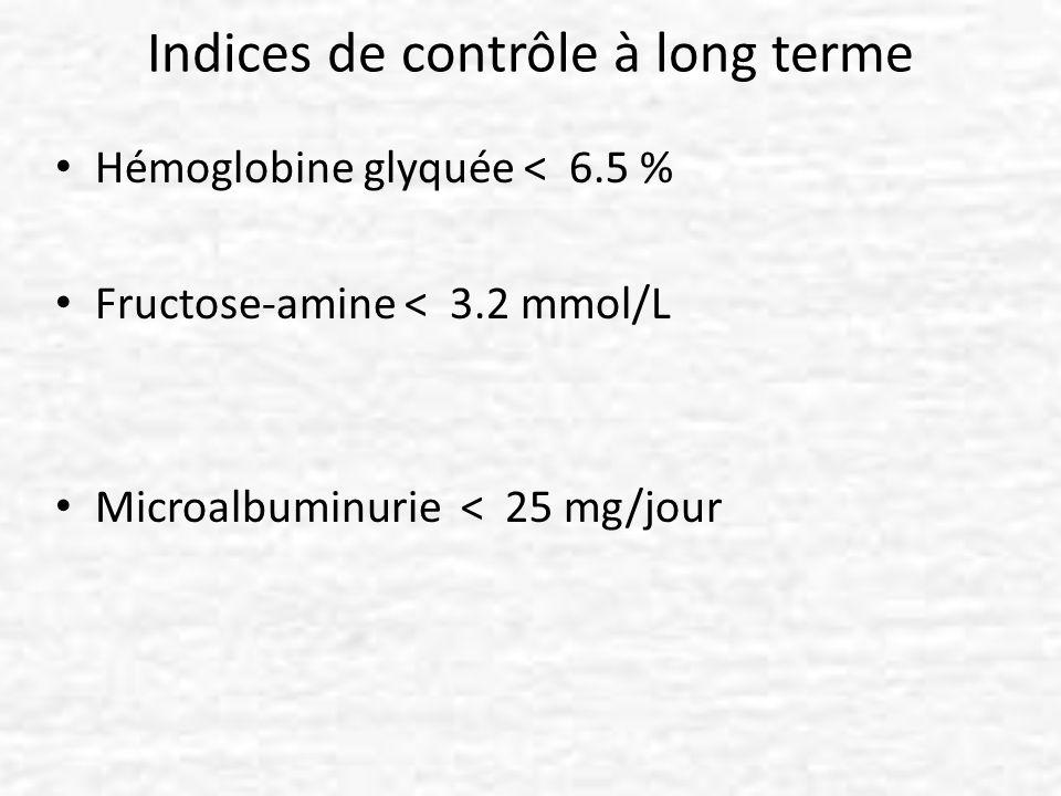 Indices de contrôle à long terme Hémoglobine glyquée < 6.5 % Fructose-amine < 3.2 mmol/L Microalbuminurie < 25 mg/jour