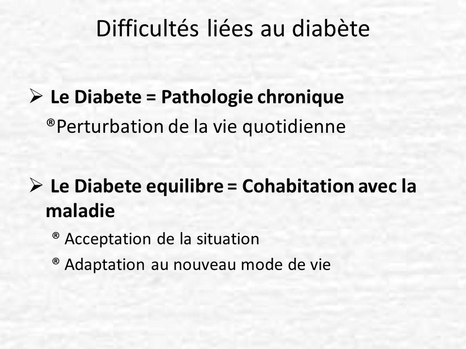 Difficultés liées au diabète Le Diabete = Pathologie chronique ®Perturbation de la vie quotidienne Le Diabete equilibre = Cohabitation avec la maladie