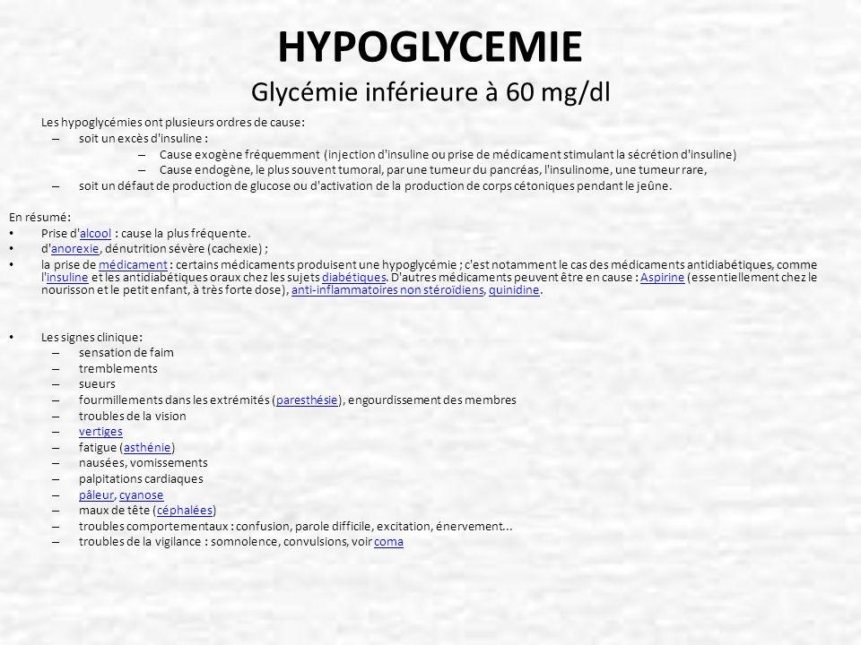 HYPOGLYCEMIE Glycémie inférieure à 60 mg/dl Les hypoglycémies ont plusieurs ordres de cause: – soit un excès d'insuline : – Cause exogène fréquemment